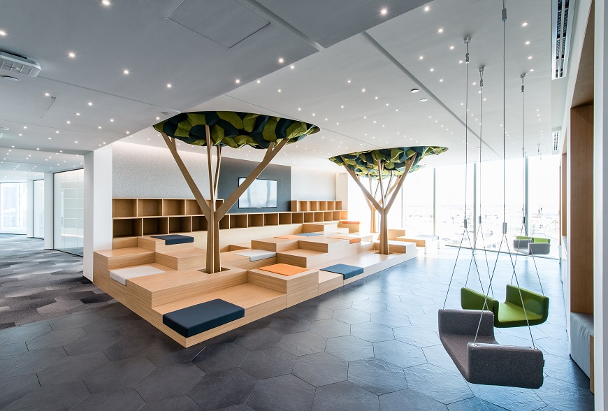 Benefits of retail fit out